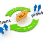 Уровень предоставляемого сервиса (SLA) в Диадок
