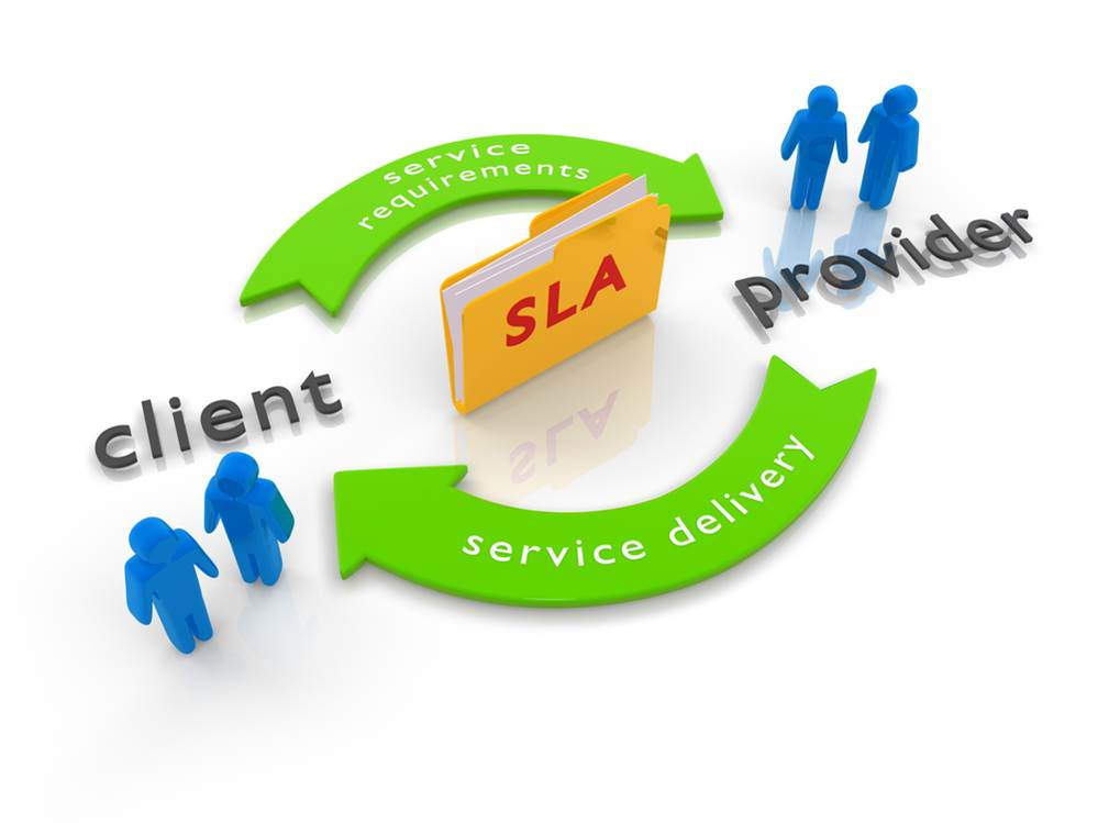 service level agreement sla The nexcess service level agreement is built into the master services agreement here we define how credit claims work and who is eligible the sla is binding only on the customer and nexcess and does not apply to any third parties, including customer end users.